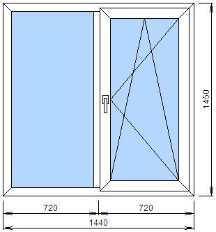 Двустворчатое окно с глухой и поворотно-откидной створками